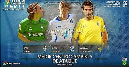 """Candidatos al """"Mejor centrocampista de Ataque 13/14""""."""