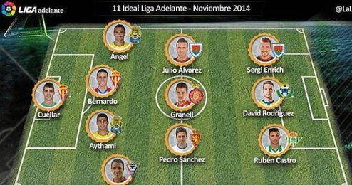Once ideal del mes de noviembre en la Liga Adelante.