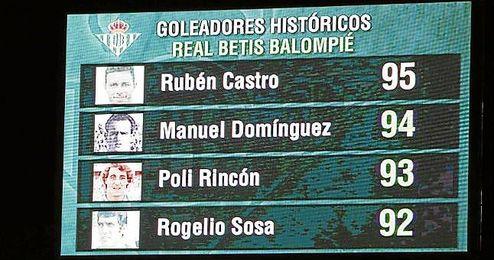 Imagen del videomarcador del Betis tras el gol de Rubén Castro.