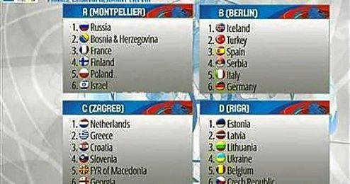 Así quedaron encuadrados los grupos del próximo Eurobasket 2015.