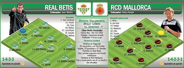 Real Betis - RCD Mallorca: obligado acto de servicio antes de ceder el testigo