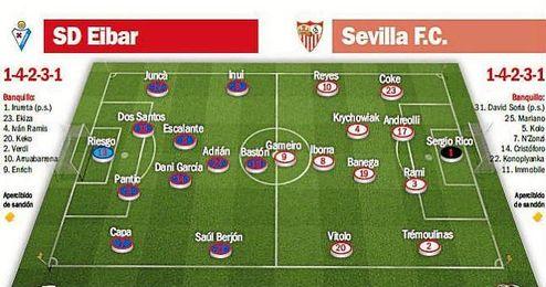 Al Sevilla le urge volver a ser un viajero temible
