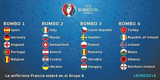 Los bombos para el sorteo de la Eurocopa 2016.
