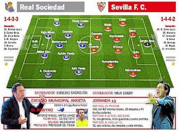 Real Sociedad - Sevilla FC: No existe 'etzidamu', sólo importa el ahora