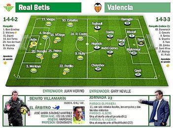 Betis-Valencia: Alta necesidad que se ti�e de urgencia