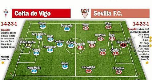 Onces probables para el Celta-Sevilla de Copa del Rey.
