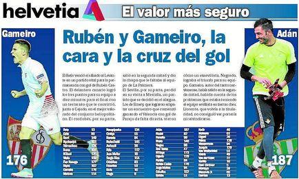 Rubén y Gameiro, la cara y la cruz del gol