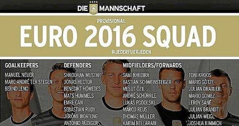 Los 27 convocados por Alemania.