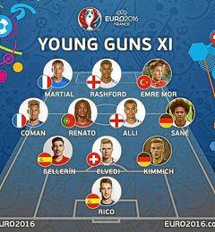 Once ideal más joven de la Eurocopa 2016.