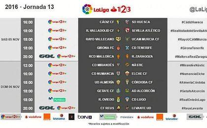Horarios de la 13º jornada para el Sevilla Atlético