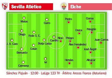 Sevilla Atlético-Elche: Prepara una fiesta que quiere animar