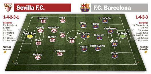 Sevilla F.C.-Barcelona: Alas para volar a la altura de los sueños
