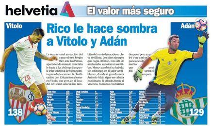 Sergio Rico le hace sombra a Vitolo y Adán