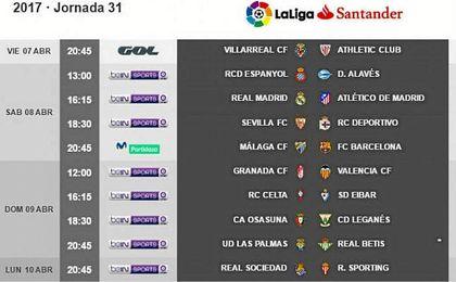 Horario del Sevilla FC - RC Deportivo