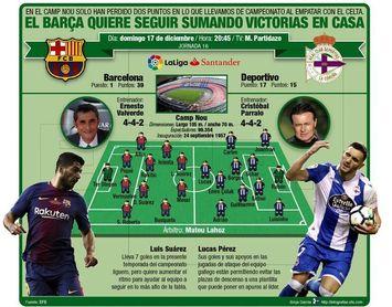 El Barça sigue preparando el partido ante el Deportivo