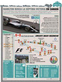Hamilton busca la séptima en Canadá en el Gran Premio 300 de Alonso