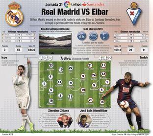 El Real Madrid busca motivaciones en la crispación