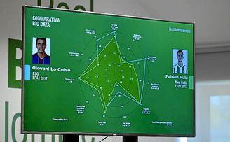 Imagen comparativa del ´Big Data´ mostrada por Haro y Catalán en la rueda de prensa.