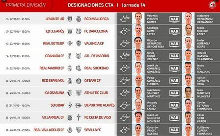 Estos serán los árbitros de Sevilla y Betis en la jornada 14 - http://estadiodeportivo.com/