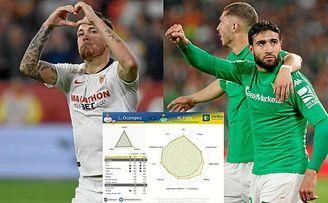 Ocampos y Fekir son los jugadores más desequilibrantes de Sevilla y Betis.