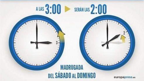 La madrugada del próximo domingo, a las 3:00 horas serán las 2:00