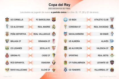 Cornellá-Barcelona y Alcoyano-Real Madrid en dieciseisavos de la Copa del Rey