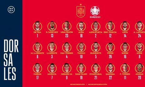 Ya hay dorsales: El 15 de Sergio Ramos, sin dueño