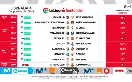 Horarios de la jornada 4: Argentina, un problema para Sevilla y Betis