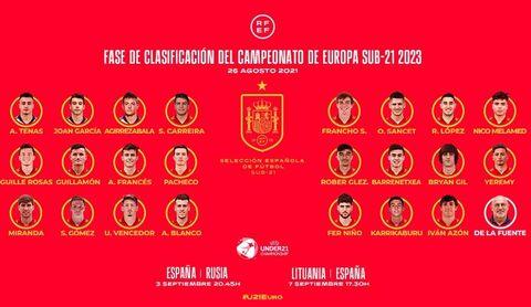 Miranda, Rober y Bryan Gil lideran a una renovada selección española sub 21