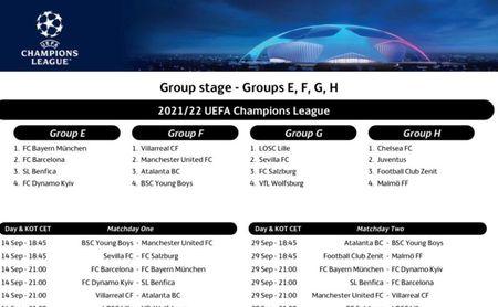 Ya se conoce el calendario del Sevilla FC en la Fase de Grupos de la Champions