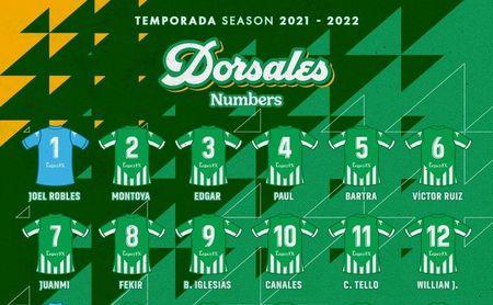 Los dorsales del Real Betis 2021/2022