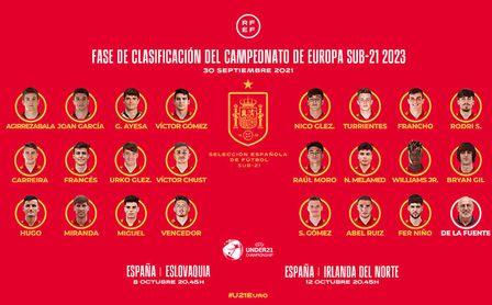 Miranda y Rodri, en la lista de la sub 21 de España.